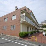 レック東多摩川スカイハイツ 3号棟108号室